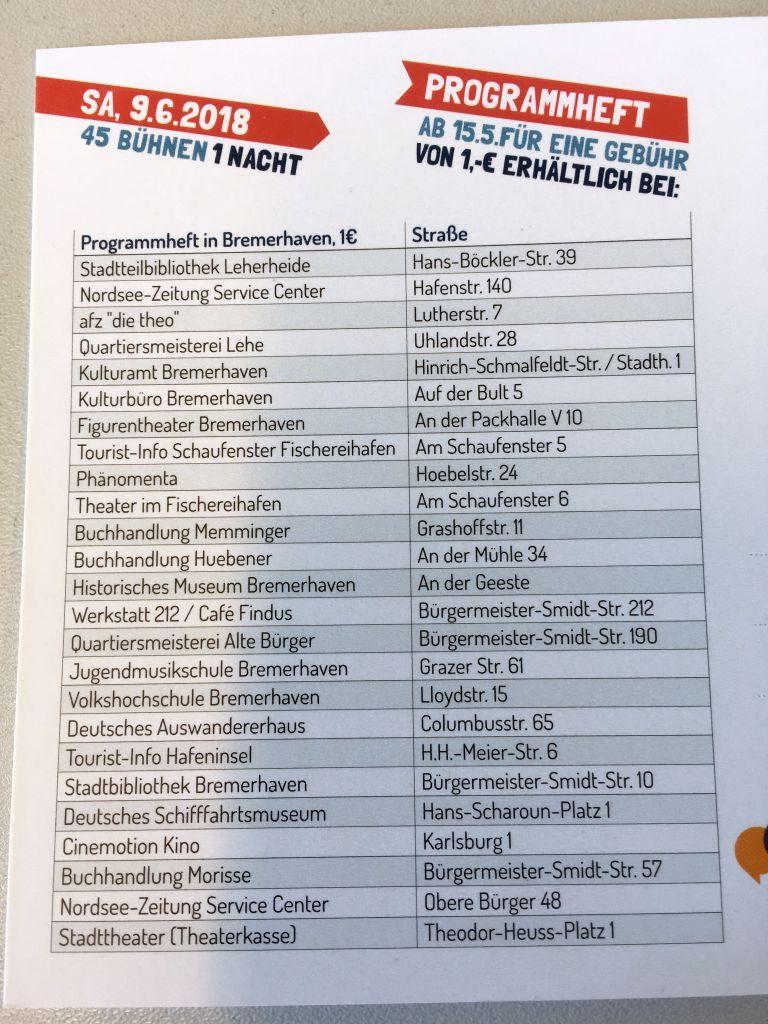 Liste mit Adressen